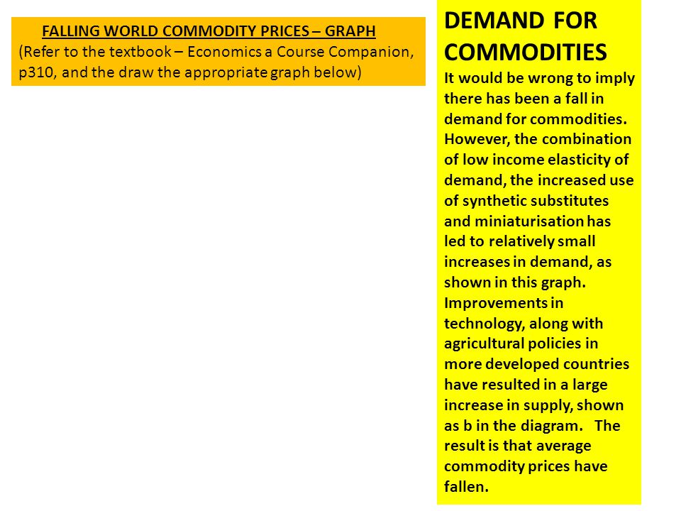 DEMAND FOR COMMODITIES