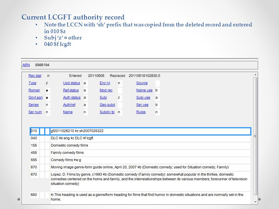 Current LCGFT authority record