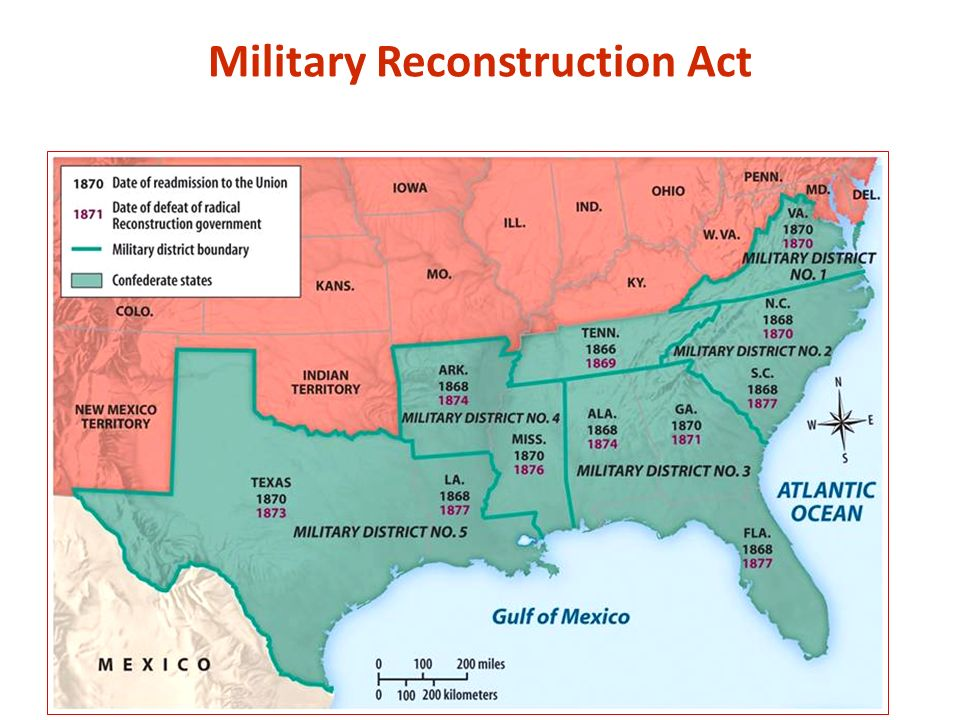 Military Reconstruction Act
