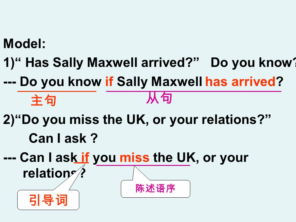 1) Has Sally Maxwell arrived Do you know