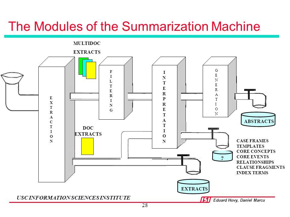 The Modules of the Summarization Machine