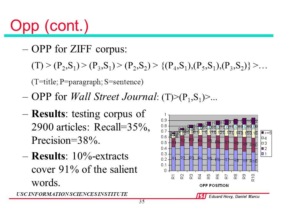 Opp (cont.) OPP for ZIFF corpus: