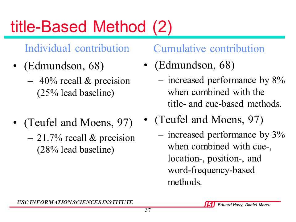 title-Based Method (2) Individual contribution Cumulative contribution