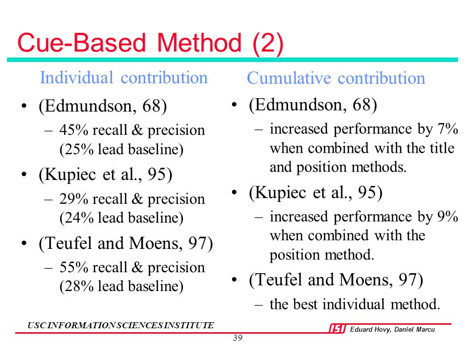 Cue-Based Method (2) Individual contribution Cumulative contribution