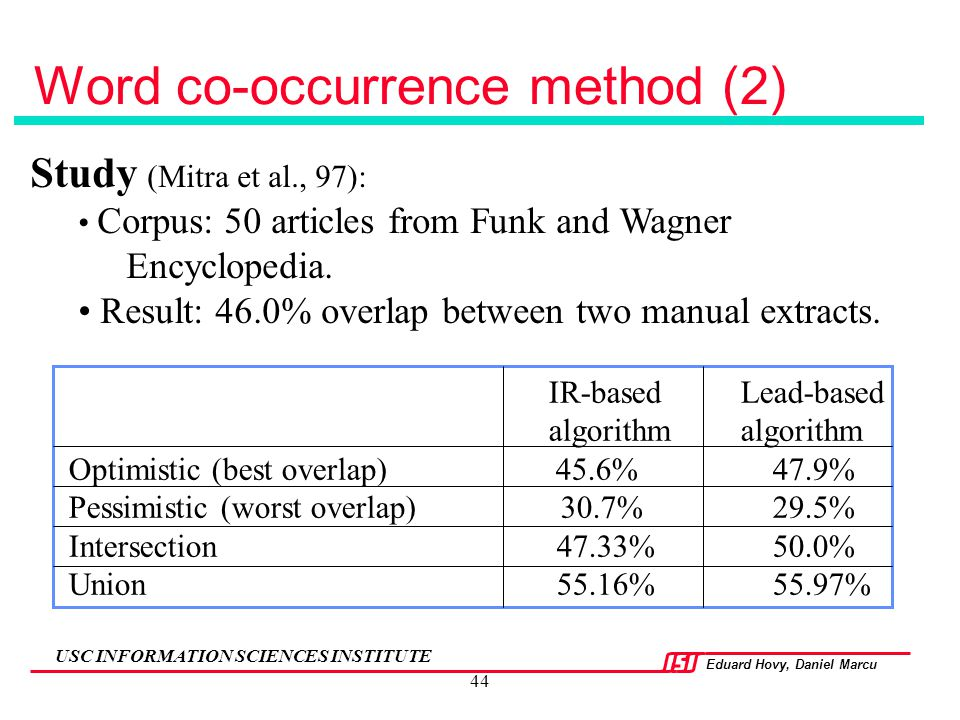 Word co-occurrence method (2)