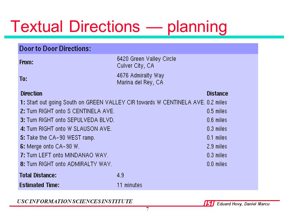 Textual Directions — planning