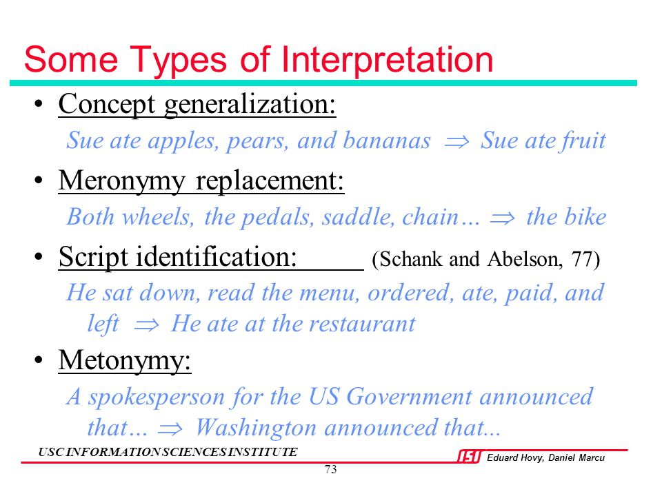 Some Types of Interpretation