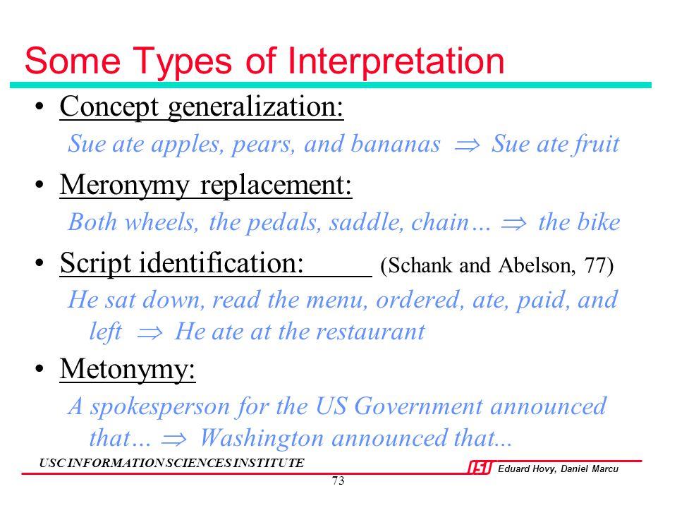 Some Types of Interpretation