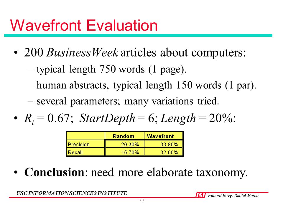 Wavefront Evaluation 200 BusinessWeek articles about computers: