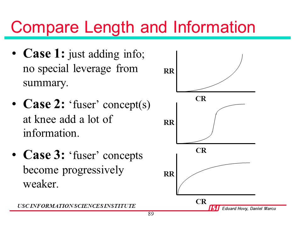 Compare Length and Information