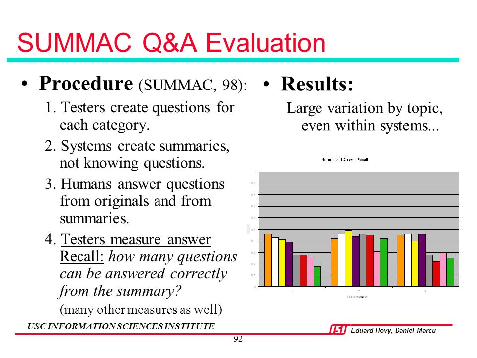 SUMMAC Q&A Evaluation Procedure (SUMMAC, 98): Results: