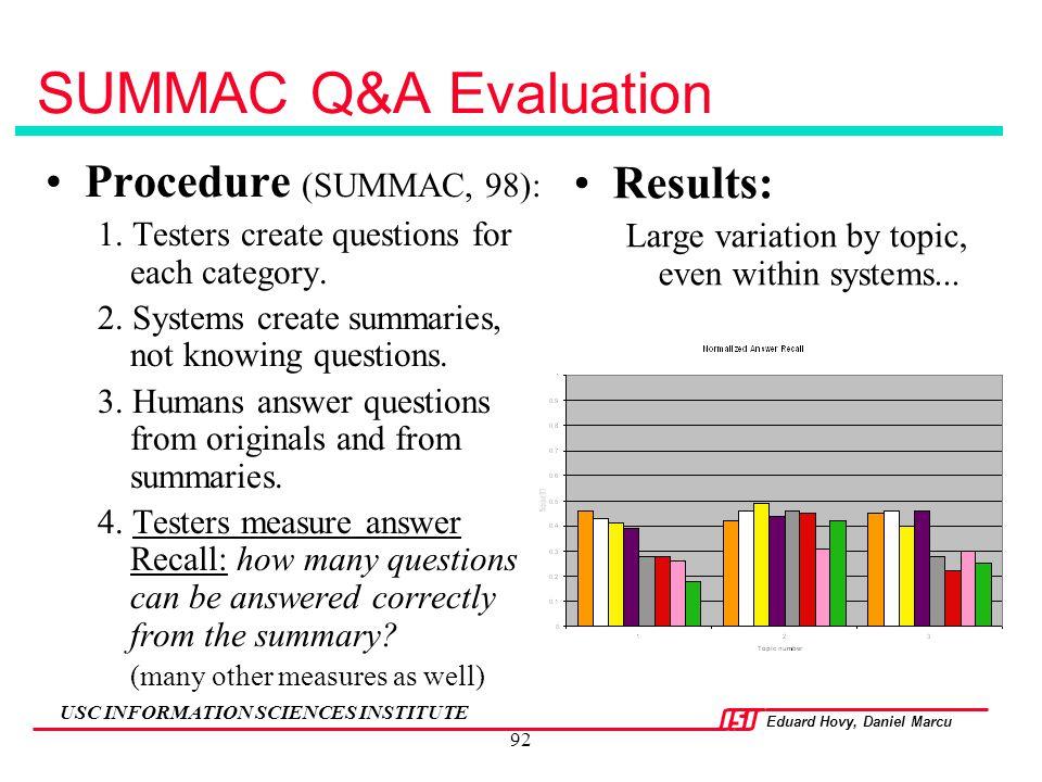 SUMMAC Q&A Evaluation Procedure (SUMMAC, 98): Results: