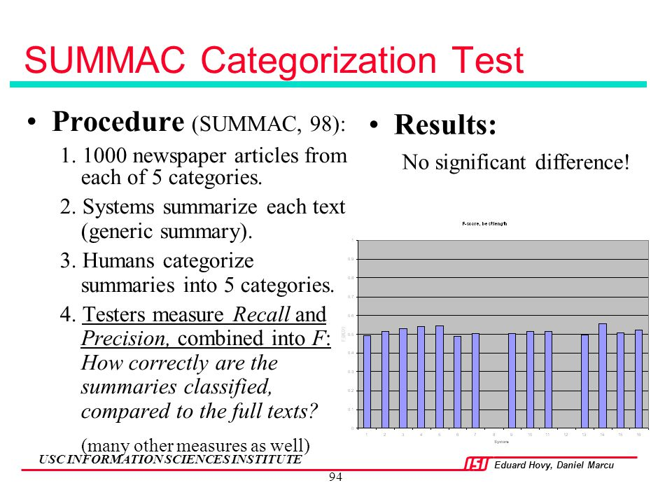 SUMMAC Categorization Test