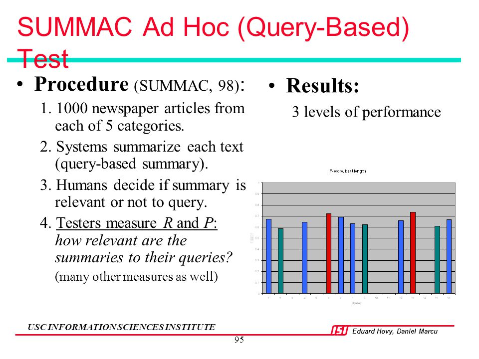 SUMMAC Ad Hoc (Query-Based) Test