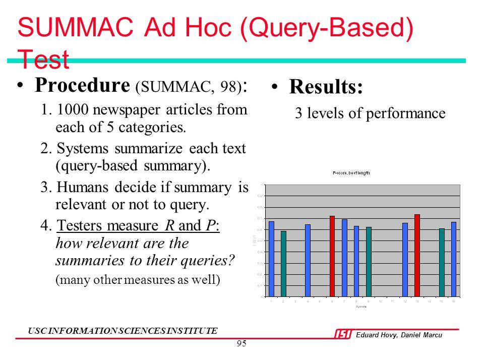 SUMMAC Ad Hoc (Query-Based) Test