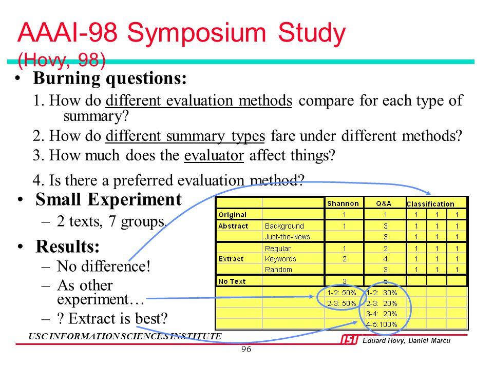 AAAI-98 Symposium Study (Hovy, 98)