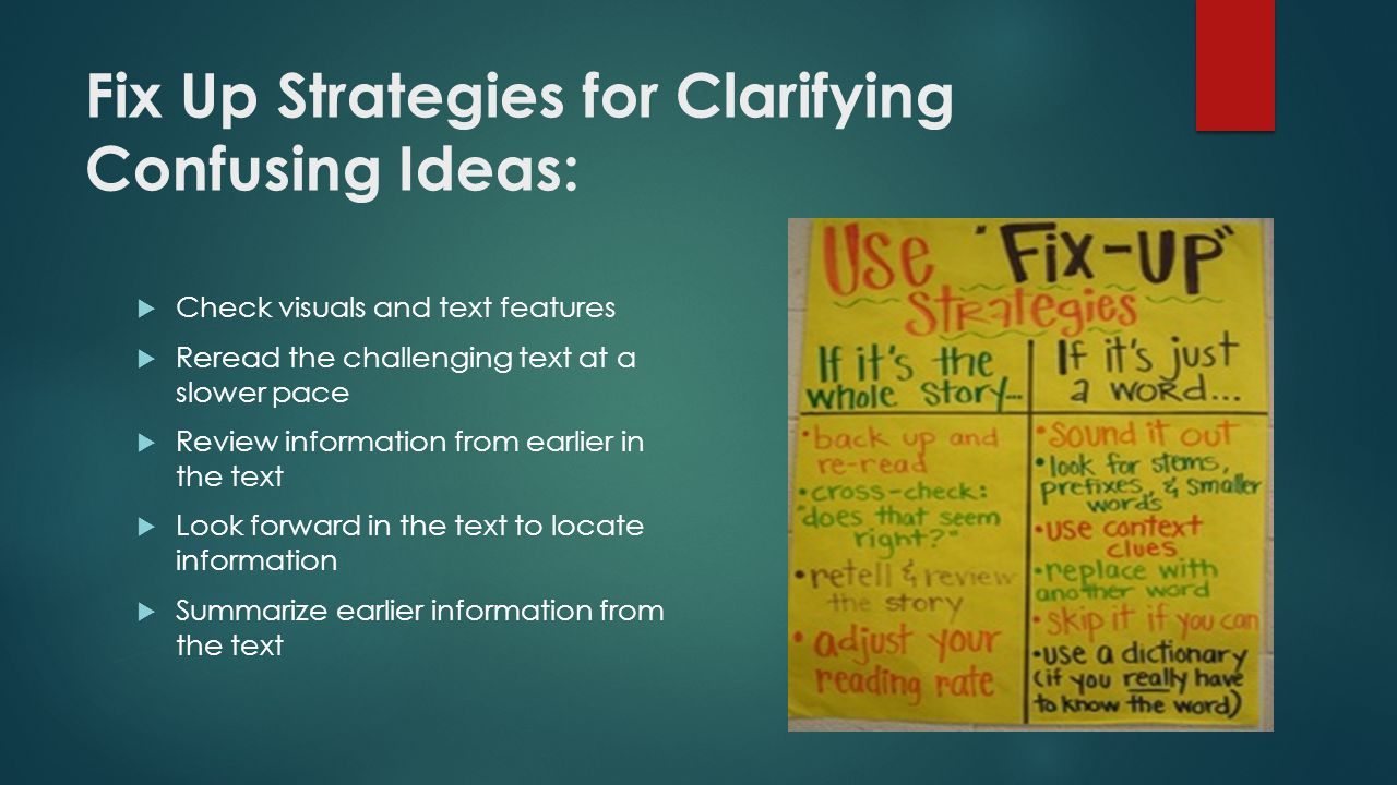 Fix Up Strategies for Clarifying Confusing Ideas: