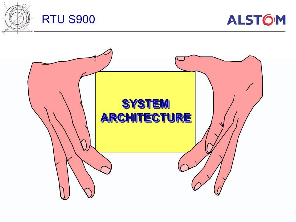 RTU S900 SYSTEM ARCHITECTURE