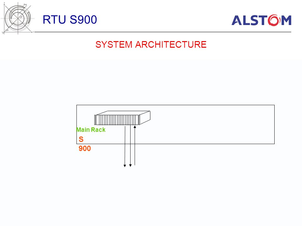 RTU S900 SYSTEM ARCHITECTURE Main Rack S 900