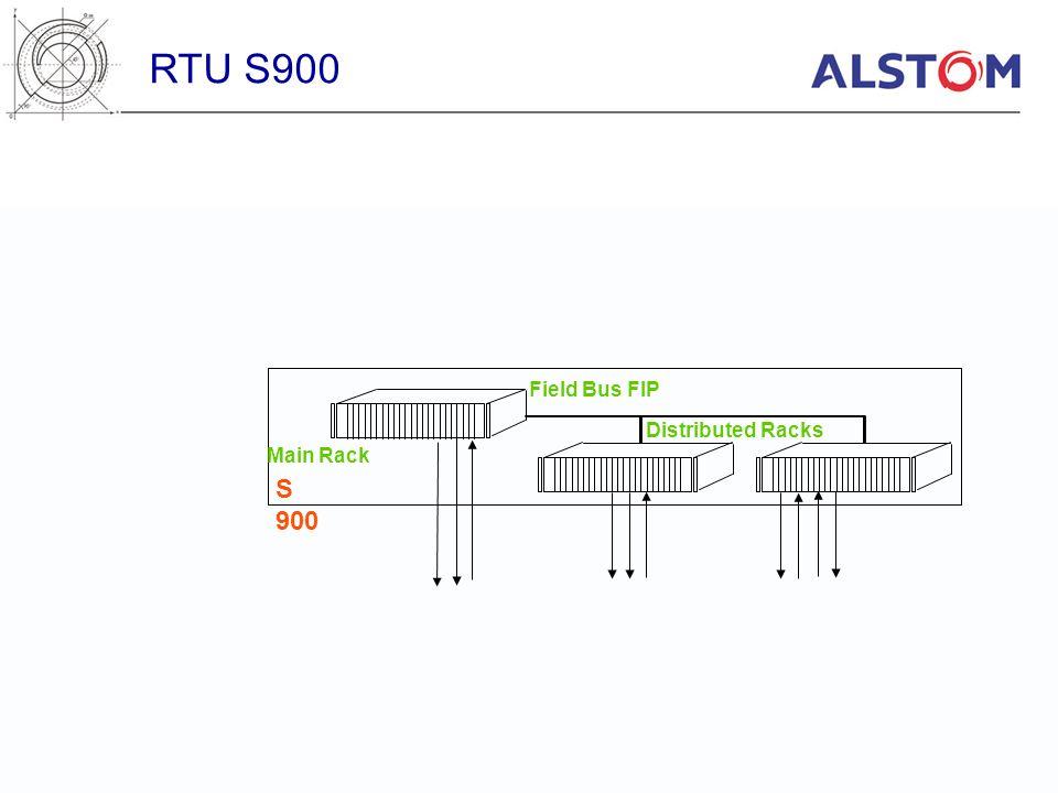 RTU S900 S 900 Field Bus FIP Distributed Racks Main Rack