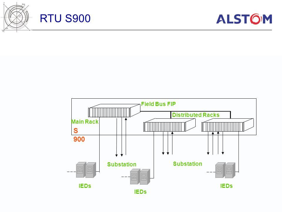 RTU S900 S 900 Field Bus FIP Distributed Racks Main Rack Substation