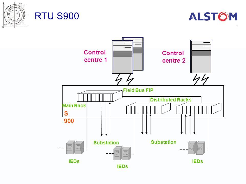 RTU S900 Control Control centre 1 centre 2 S 900 Field Bus FIP