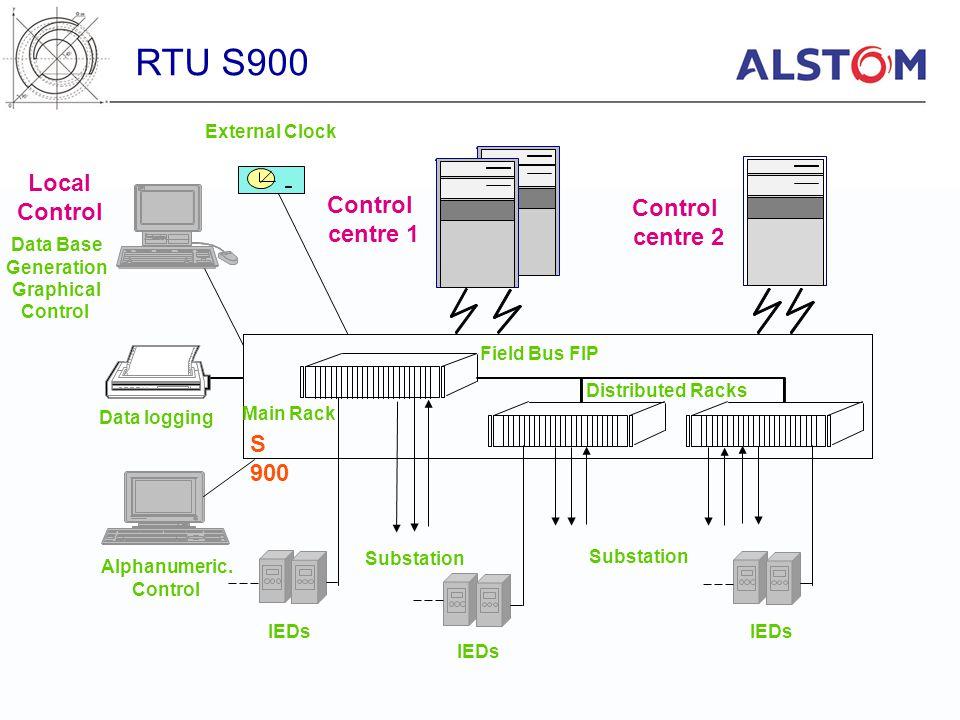 RTU S900 Local Control Control Control centre 1 centre 2 S 900