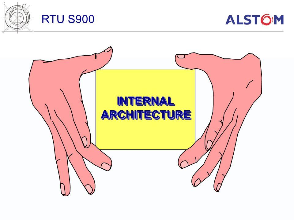 RTU S900 INTERNAL ARCHITECTURE