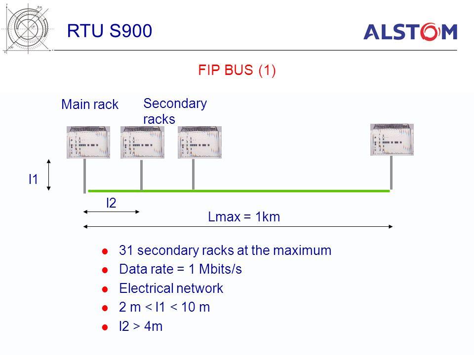 RTU S900 FIP BUS (1) Main rack Secondary racks l1 l2 Lmax = 1km