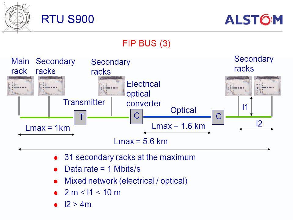 RTU S900 FIP BUS (3) Secondary racks Main rack Secondary racks