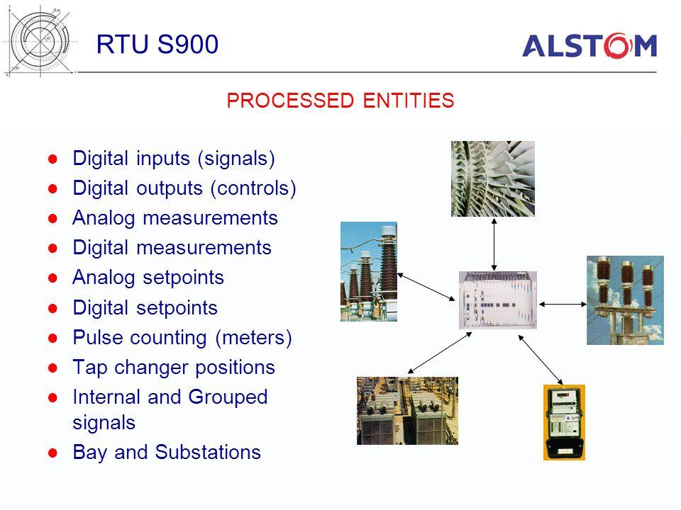 RTU S900 PROCESSED ENTITIES Digital inputs (signals)