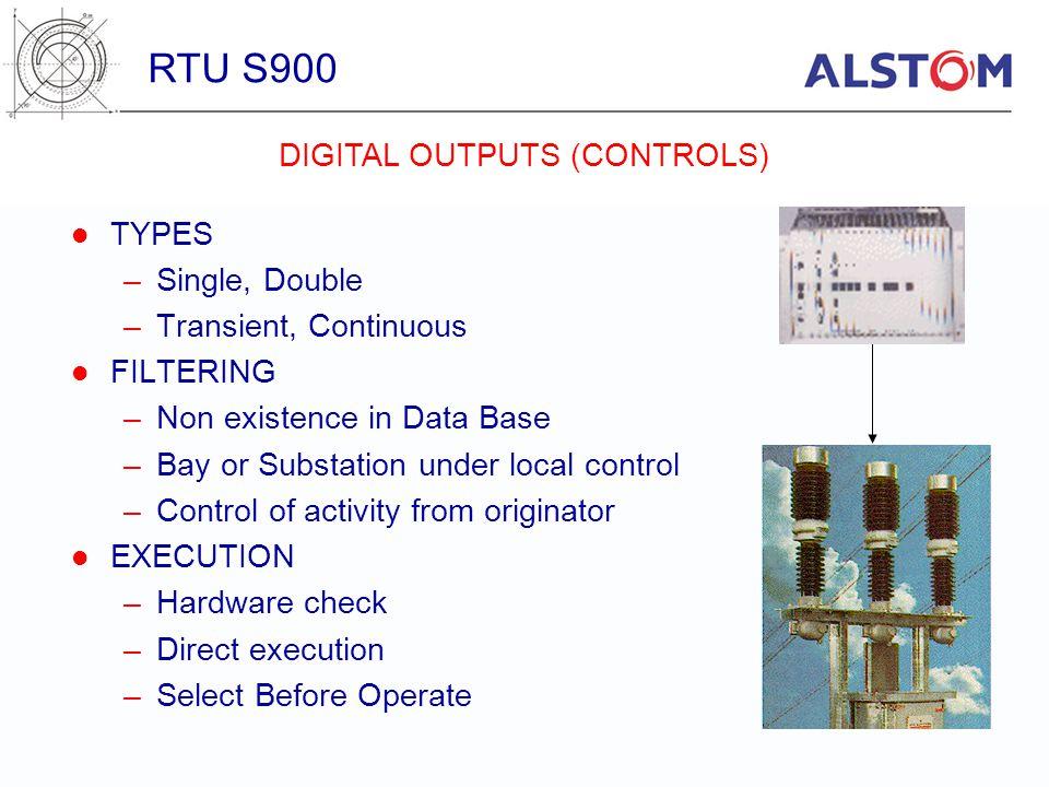 DIGITAL OUTPUTS (CONTROLS)