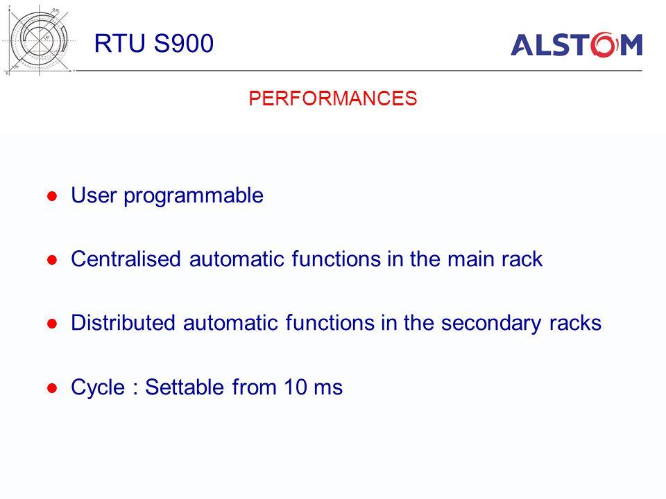 RTU S900 User programmable