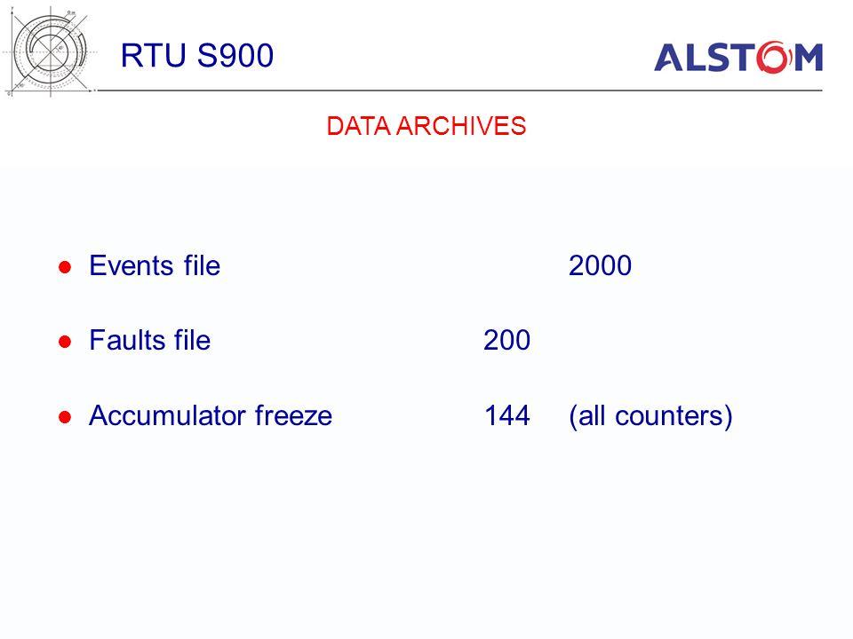 RTU S900 Events file 2000 Faults file 200