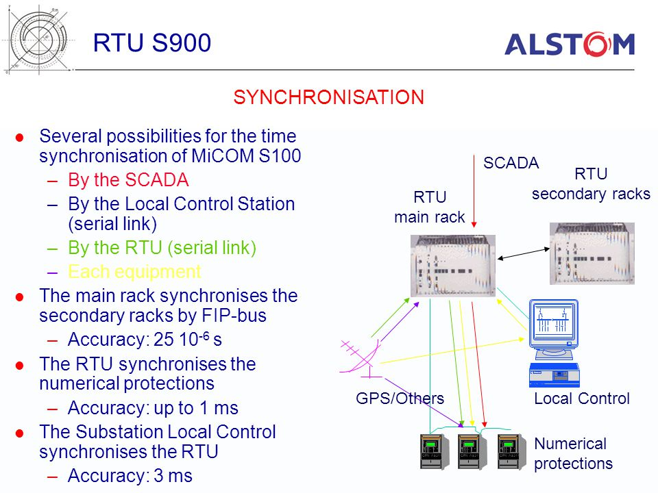 RTU S900 SYNCHRONISATION. Several possibilities for the time synchronisation of MiCOM S100. By the SCADA.