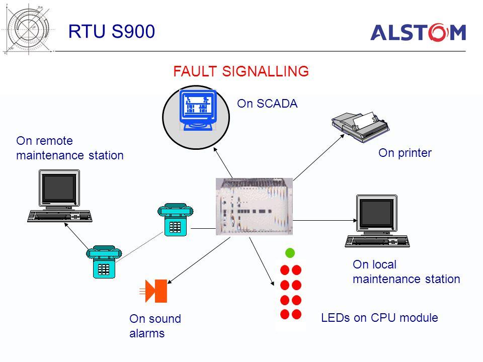 RTU S900 FAULT SIGNALLING On SCADA On remote maintenance station