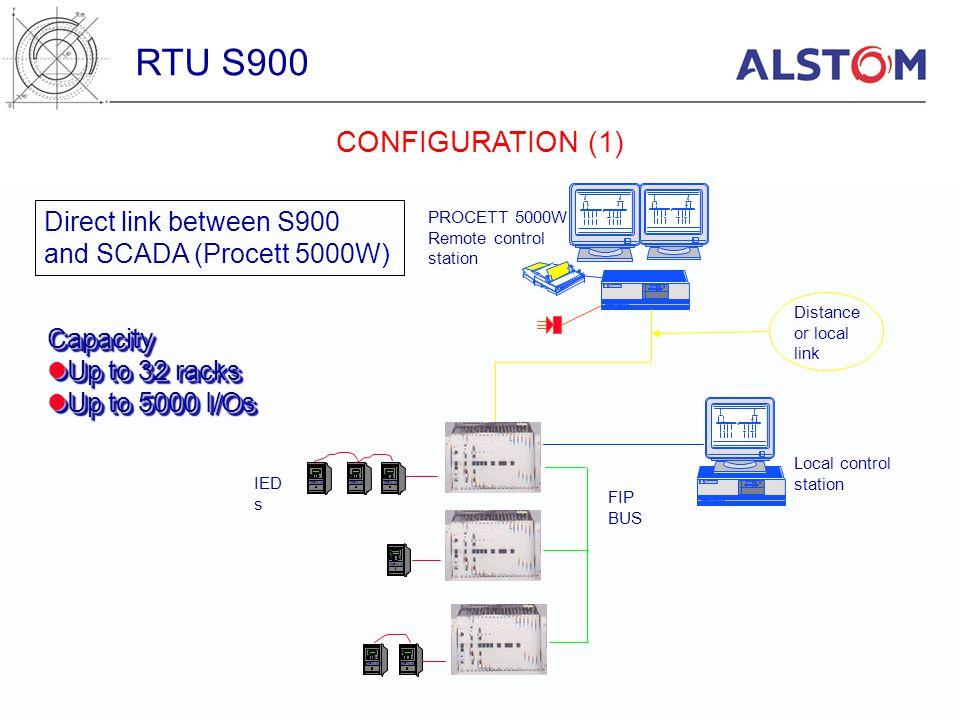RTU S900 CONFIGURATION (1) Direct link between S900