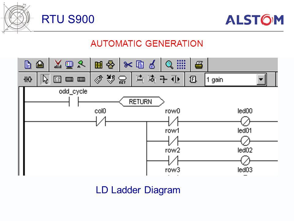 RTU S900 LD Ladder Diagram AUTOMATIC GENERATION
