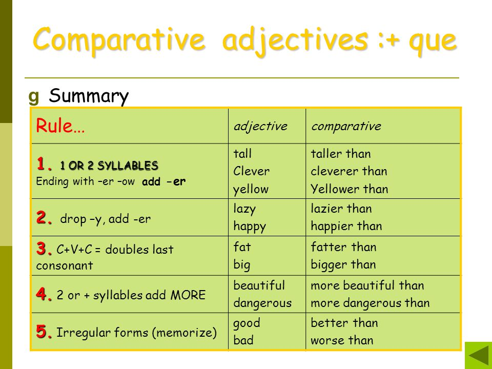 Comparative adjectives :+ que