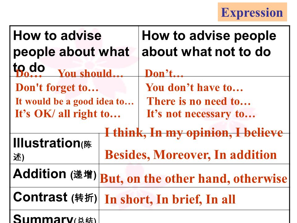 How to advise people about what to do