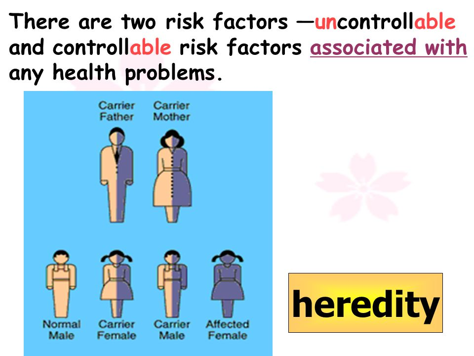 There are two risk factors —uncontrollable and controllable risk factors associated with any health problems.