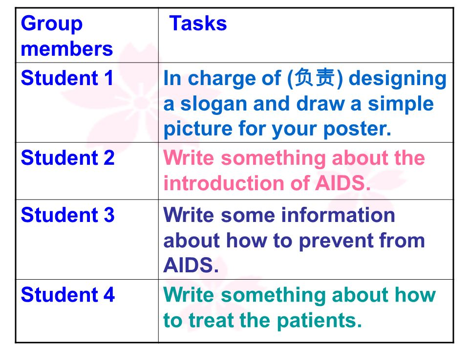 Group membersTasks. Student 1. In charge of (负责) designing a slogan and draw a simple picture for your poster.