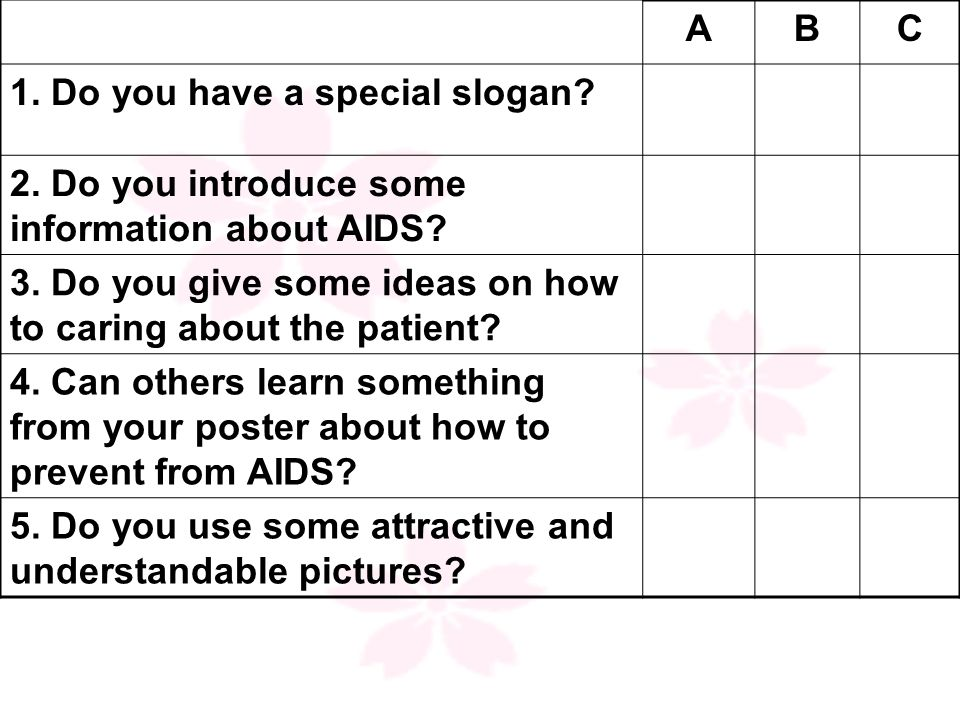 A B. C. 1. Do you have a special slogan 2. Do you introduce some information about AIDS