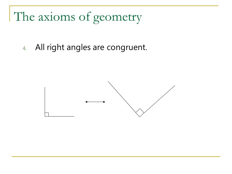 The axioms of geometry All right angles are congruent.