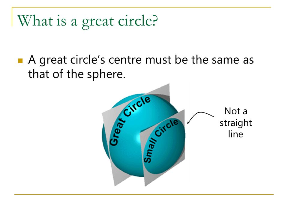 What is a great circle. A great circle's centre must be the same as that of the sphere.