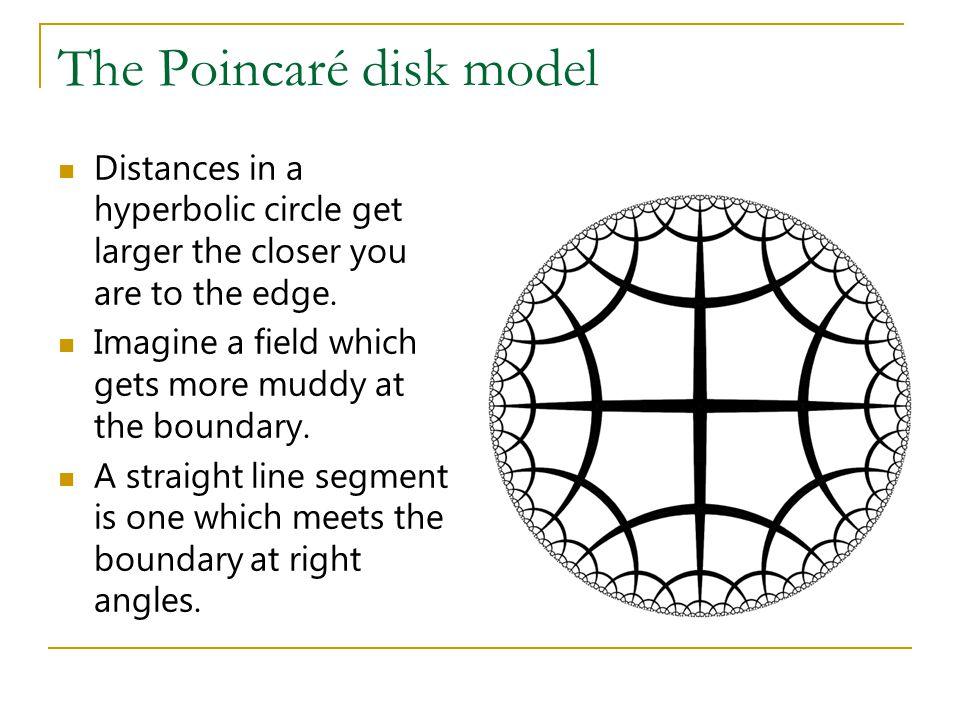 The Poincaré disk model