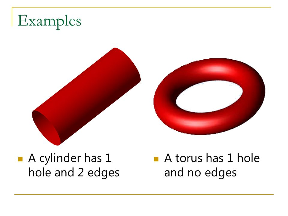 Examples A cylinder has 1 hole and 2 edges