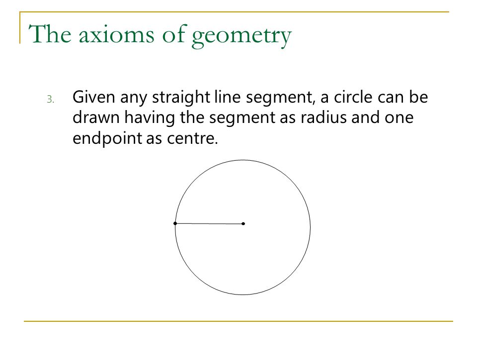 The axioms of geometry Given any straight line segment, a circle can be drawn having the segment as radius and one endpoint as centre.