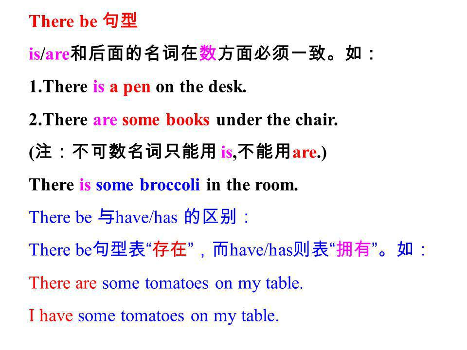 There be 句型 is/are和后面的名词在数方面必须一致。如: 1.There is a pen on the desk. 2.There are some books under the chair.