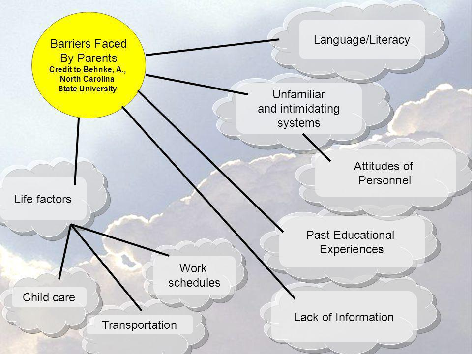 Barriers Faced Language/Literacy By Parents Unfamiliar